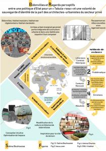 L'infographie : un format de restitution créatif