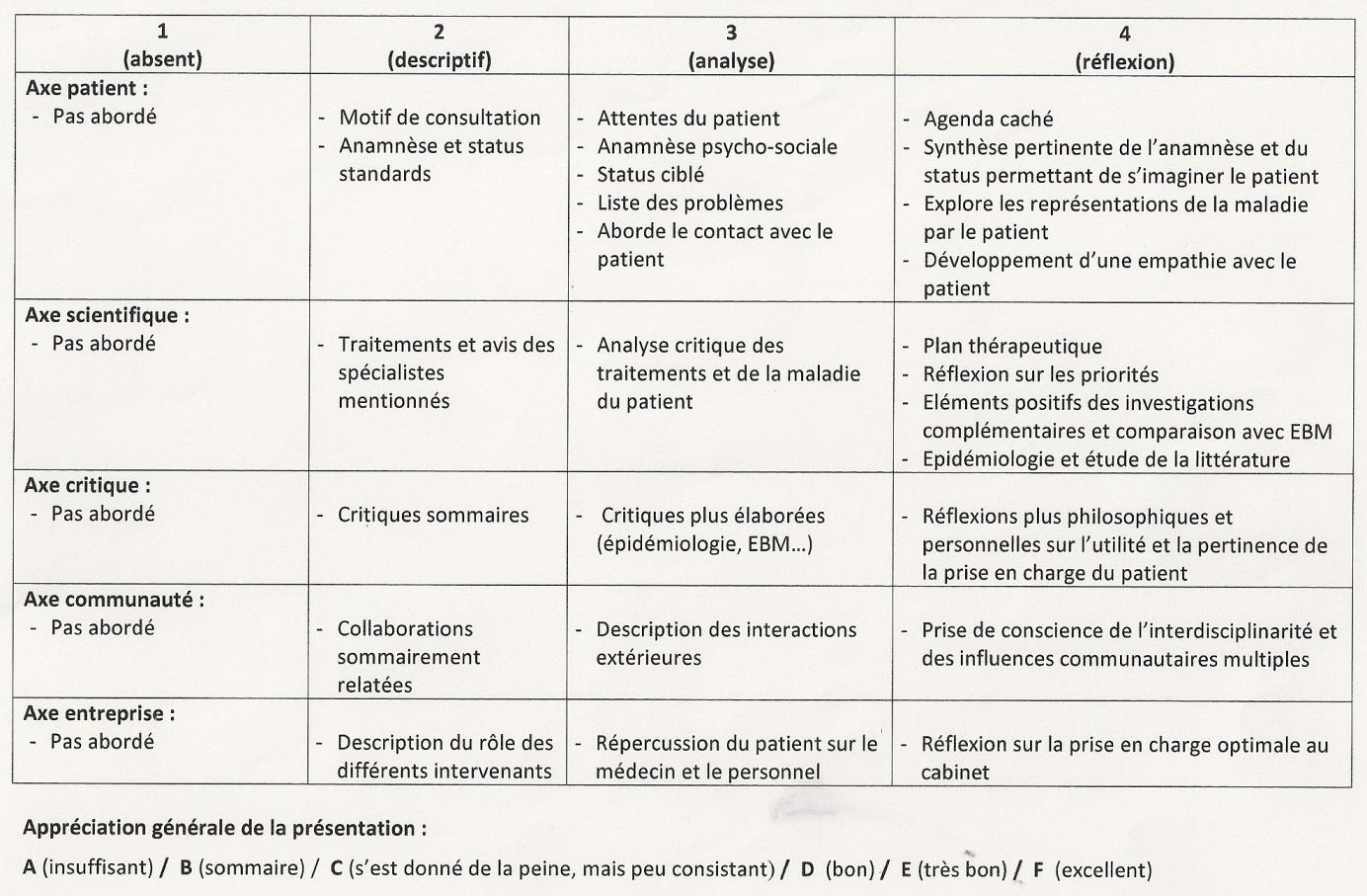 Réunion des stagiaires en médecine de famille - Les ...