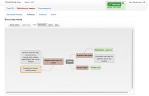 Think Cloud: Pré-évaluation de cas assisté