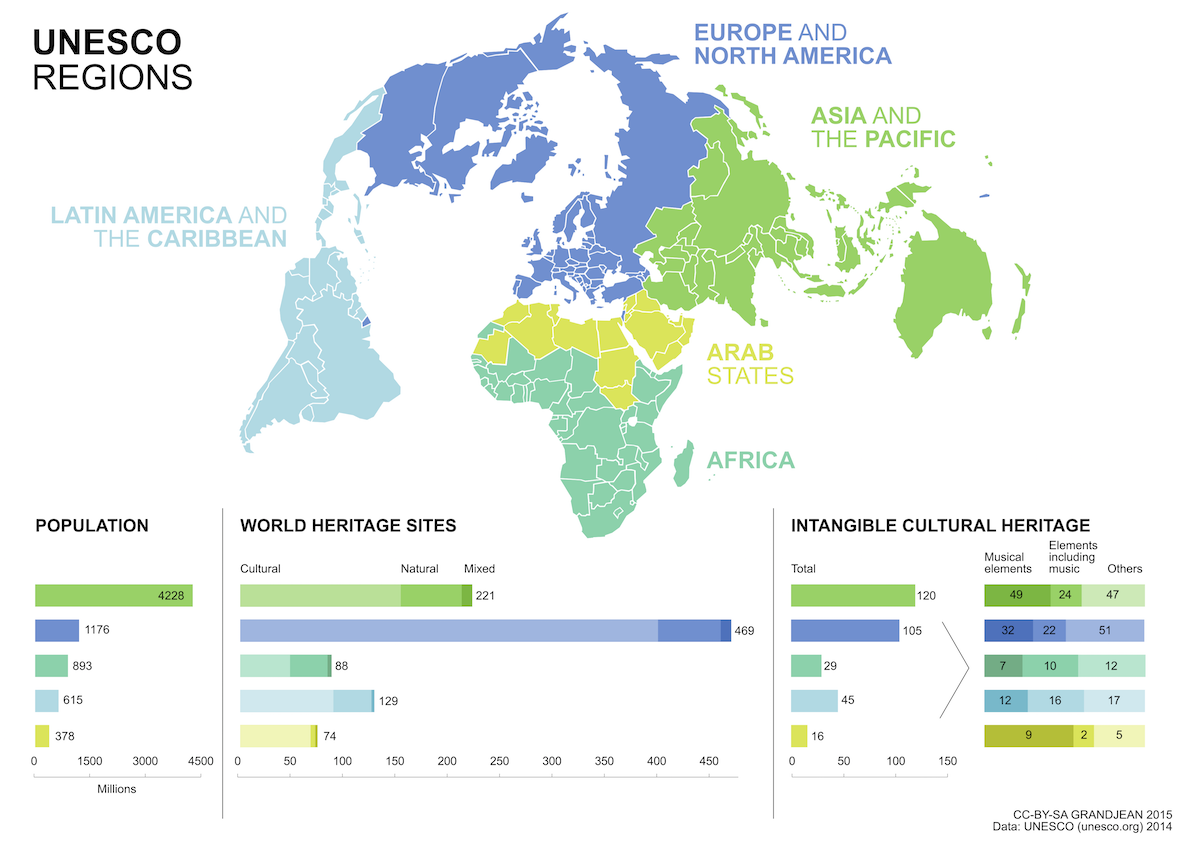 Montrer la répartition des biens culturels dans le monde title=Montrer la répartition des biens culturels dans le monde