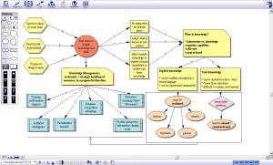 Structurer des contenus complexes