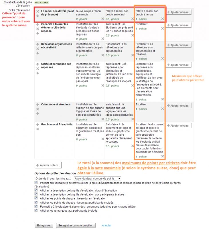 Exemple de grille critériée Exemple de critères (y compris le « point de participation »)