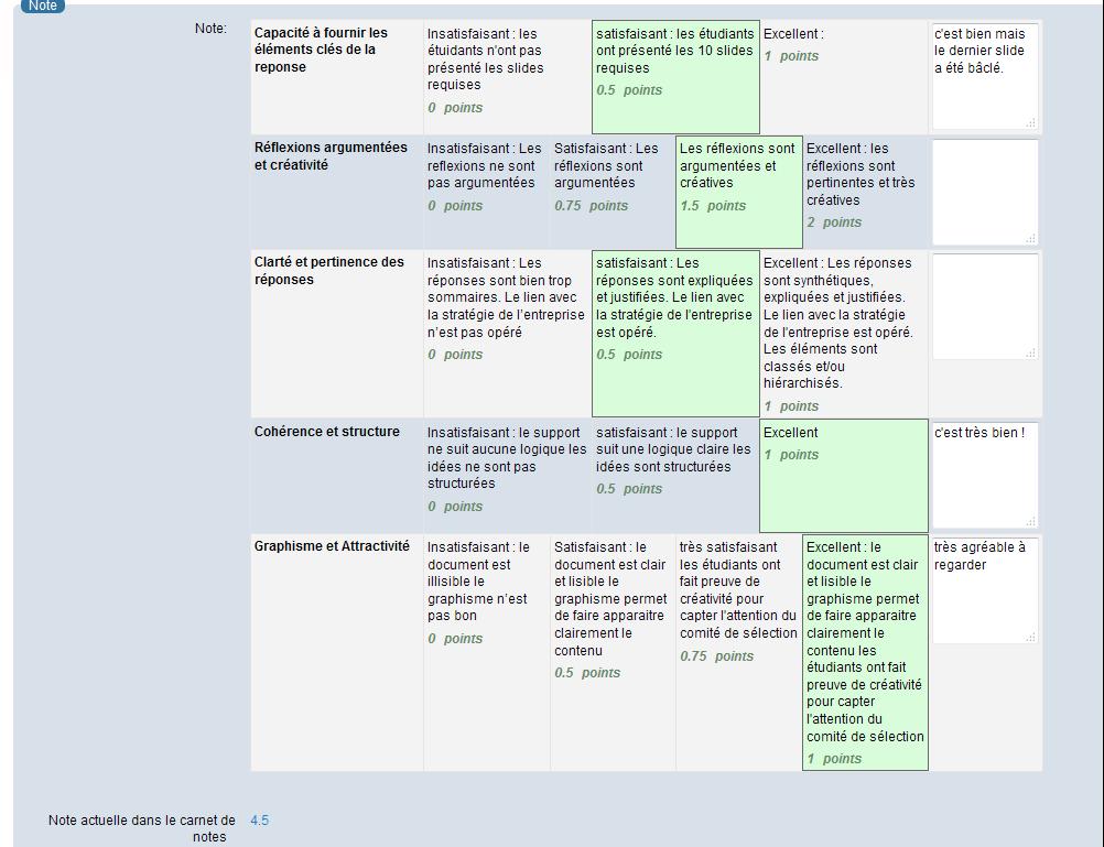 Grille critériée utilisée Niveaux correspondant au travail de l'étudiant (choix par clic) et commentaires (dans la colonne de droite).
